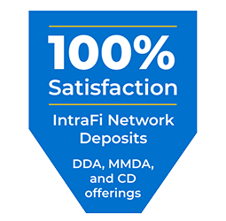 100% Network Member satisfaction